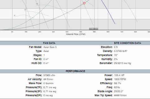 Fan performance calculation in fan quote datasheet